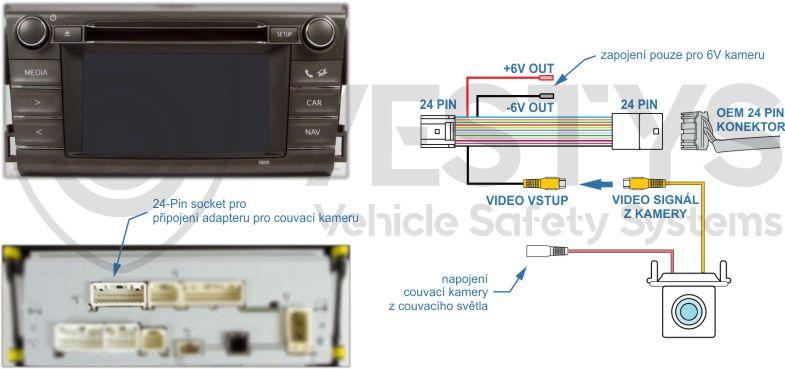 schéma zapojení couvací kamery pro toyota touch 2, touch 2 go, touch 2 go plus