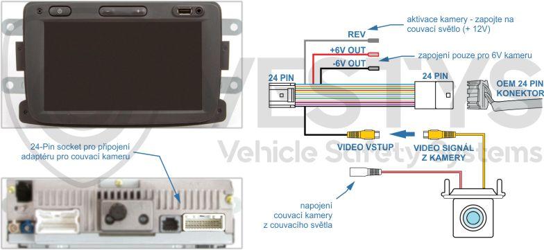 schéma zapojení couvací kamery pro Media Nav, Media Nav Evolution vozidel Renault, Dacia a Opel