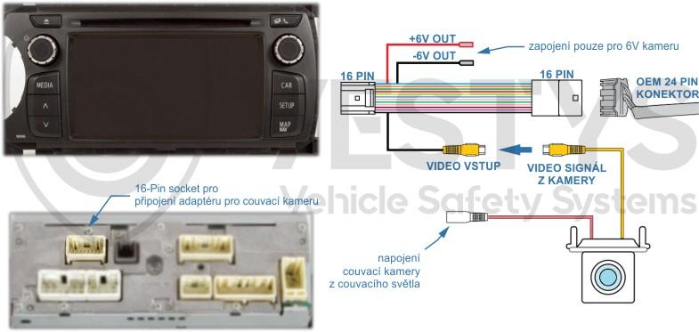 schéma zapojení couvací kamery pro toyota touch, touch go, touch go plus a subaru SD Navi