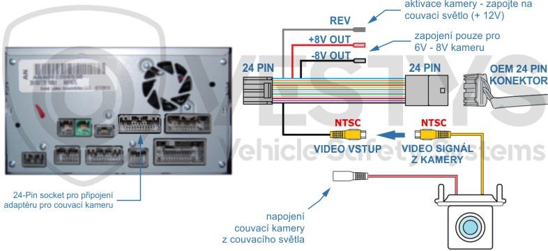 schéma zapojení couvací kamery pro originální monitor Honda