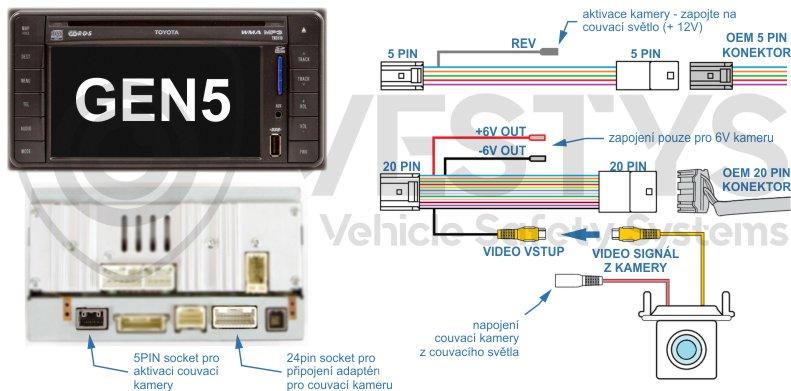 schéma zapojení couvací kamery na originál monitor Toyota GEN5