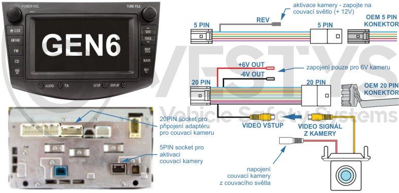 schéma zapojení couvací kamery na originál monitor Toyota GEN6