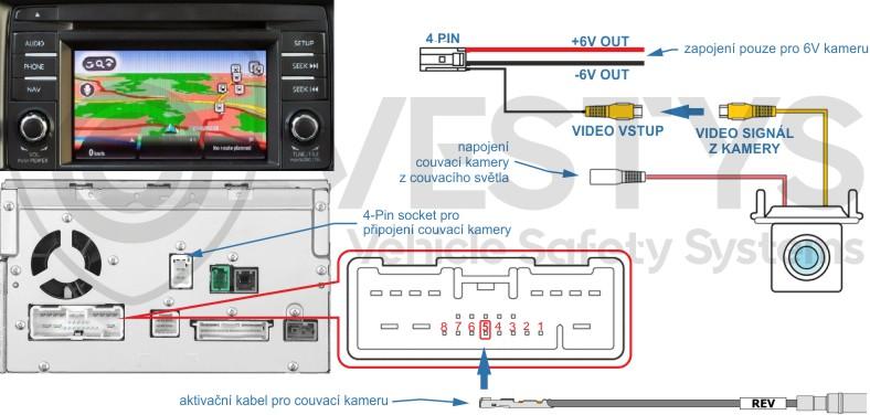 schéma zapojení couvací kamery na originál monitor Mazda