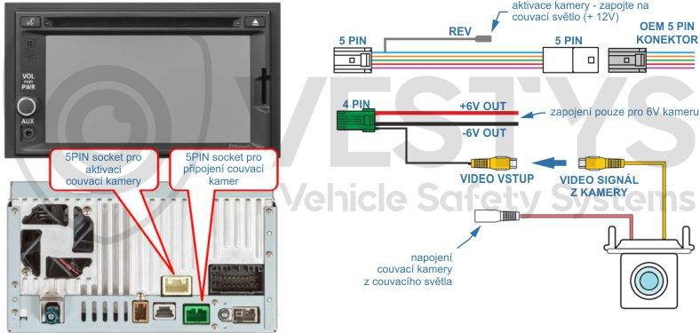schéma zapojení couvací kamery na originál monitor Suzuki