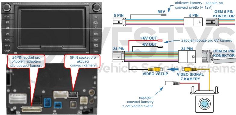 schéma zapojení couvací kamery na originál monitor Toyota