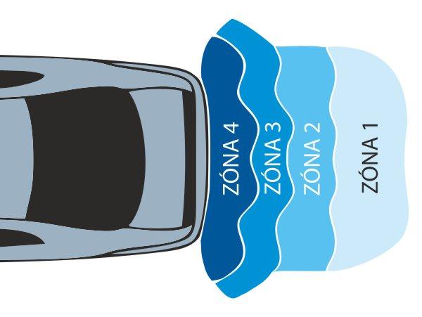 zóny signalizácie parkovacích senzorov