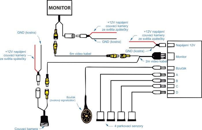zapojení parkovacích senzorů do auta
