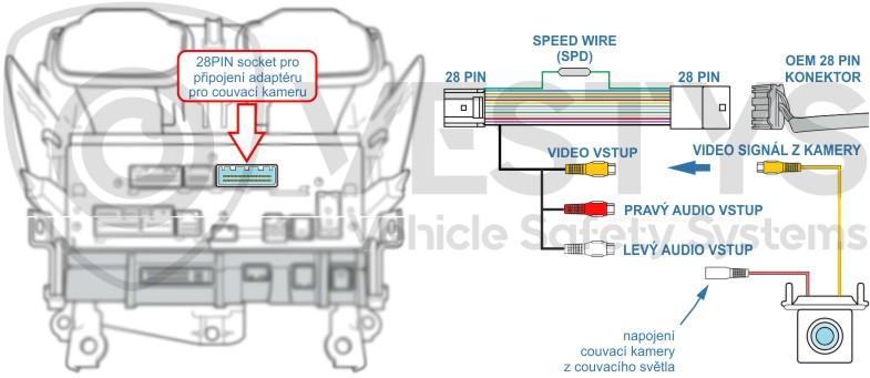 schéma zapojení couvací kamery na originál monitor Toyota toyota touch 2, touch 2 go, touch 2 go plus