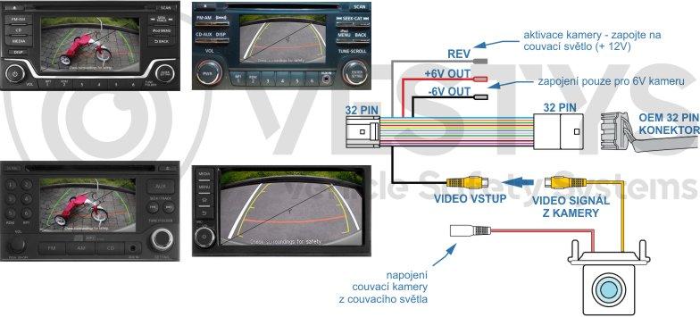 schéma zapojení couvací kamery na originál monitor Nissan