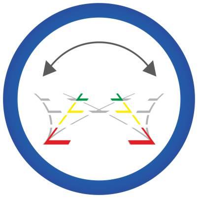 zobrazení jak fungují dynamické trajektorie, které se pohybují směrem jakým se pohybuje vozidlo