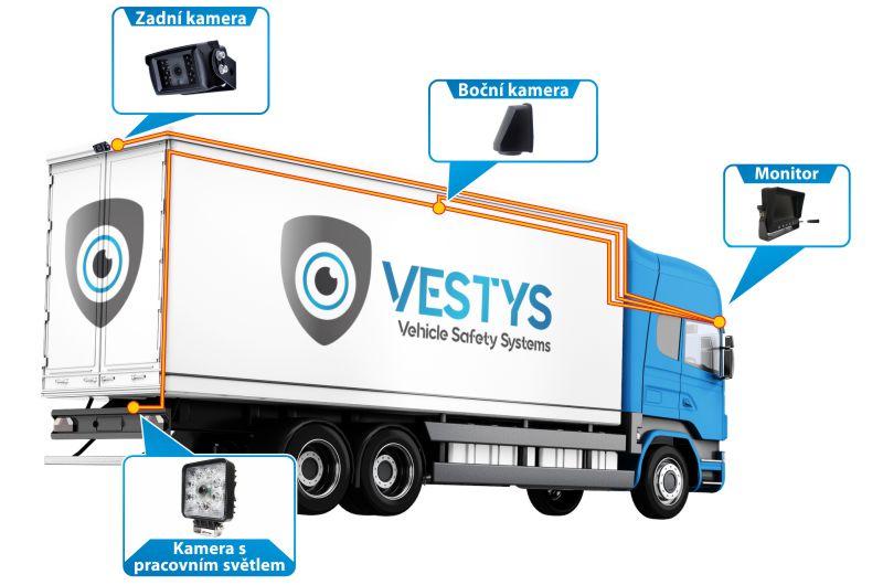 Zapojení kamery pro nákladní vozidlo - kamion Vestys Duo